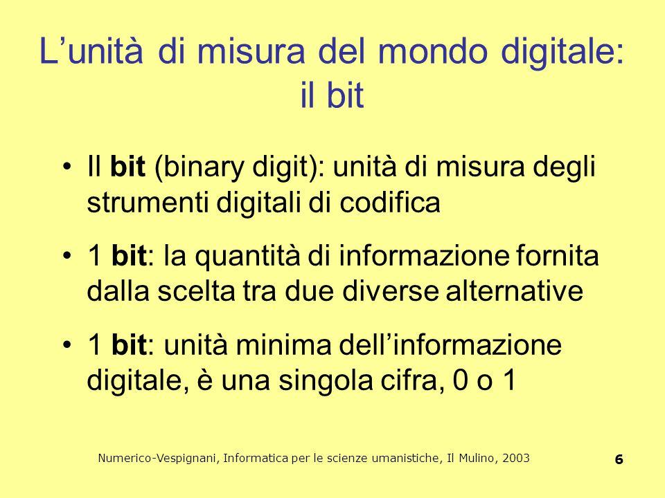 L'unità di misura del mondo digitale: il bit