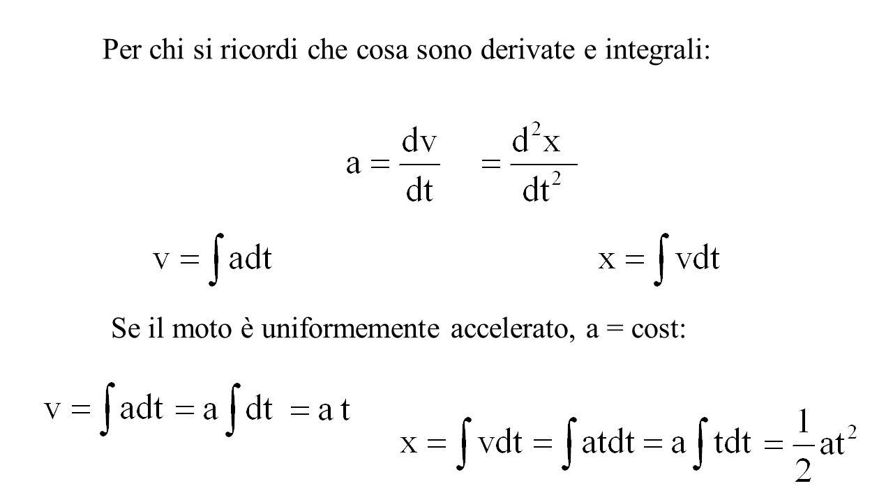 Per chi si ricordi che cosa sono derivate e integrali: