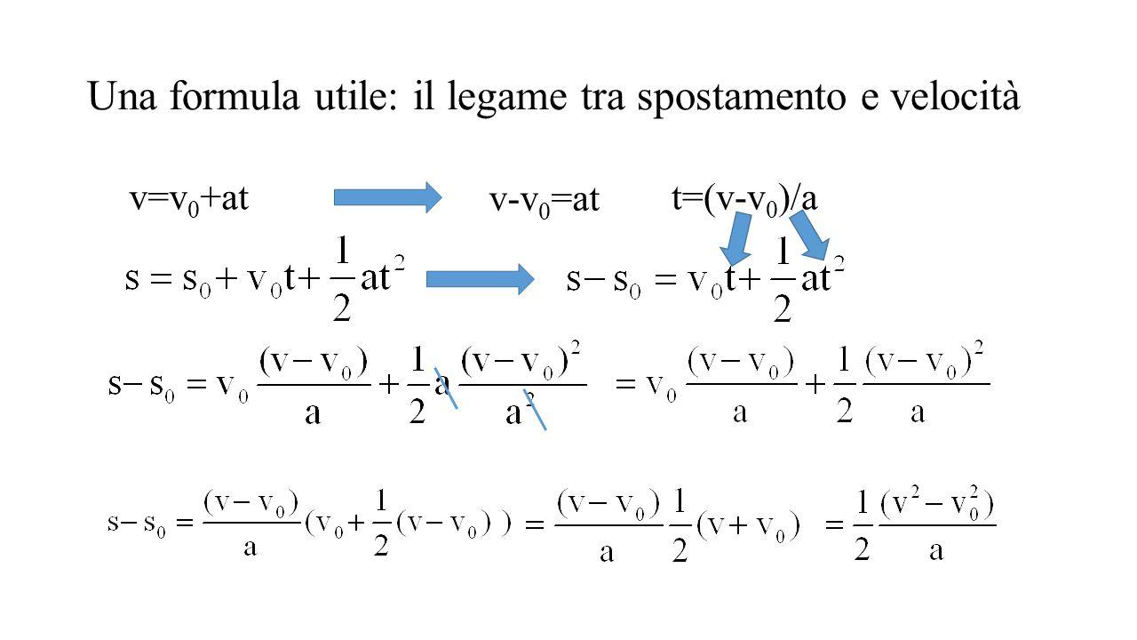 Una formula utile: il legame tra spostamento e velocità