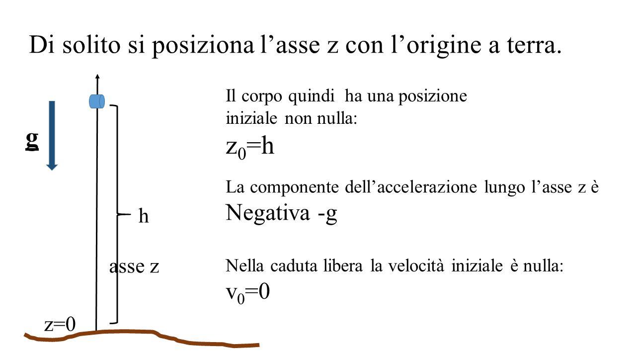 Di solito si posiziona l'asse z con l'origine a terra.