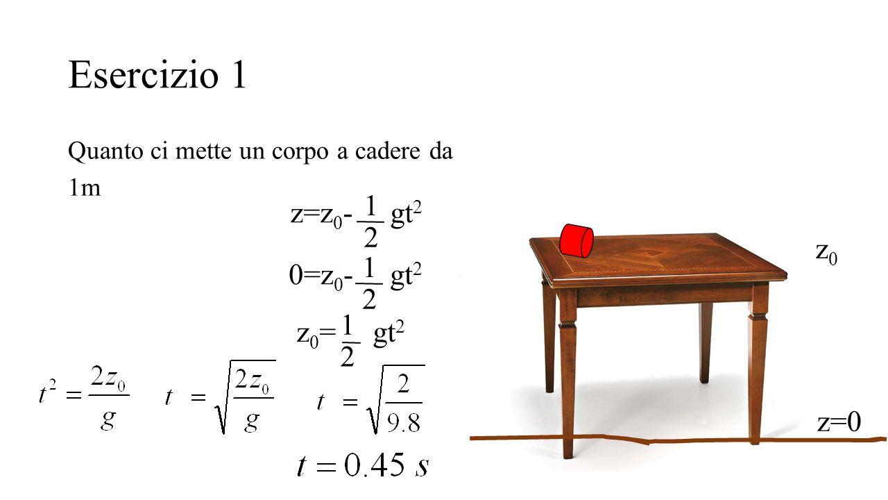 Esercizio 1 1 z=z0- gt2 2 z0 1 0=z0- gt2 2 1 z0= gt2 2 z=0