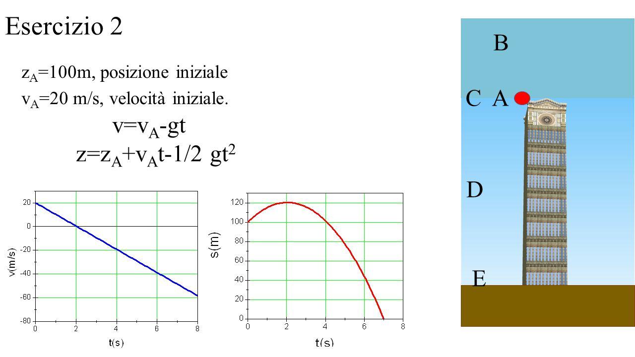 Esercizio 2 B C A v=vA-gt z=zA+vAt-1/2 gt2 D E