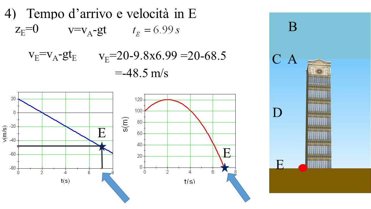 4) Tempo d'arrivo e velocità in E B