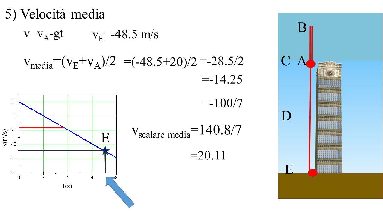 5) Velocità media B vmedia=(vE+vA)/2 C A D vscalare media=140.8/7 E E