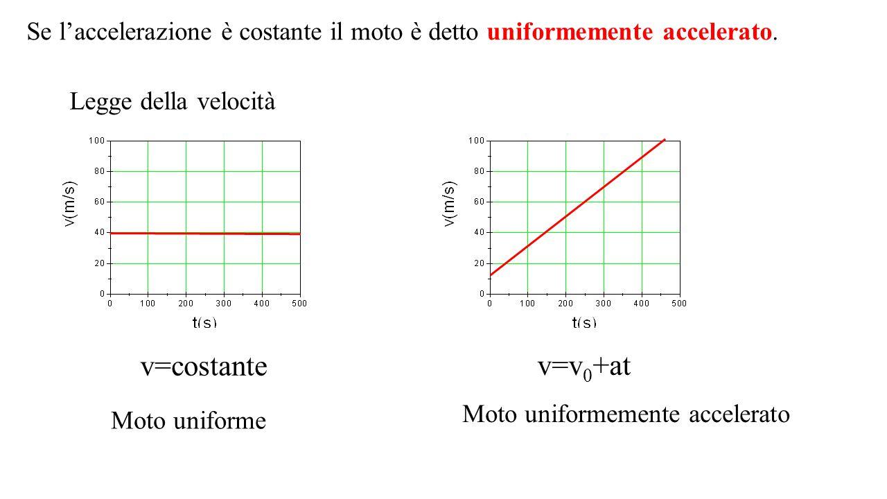 Se l'accelerazione è costante il moto è detto uniformemente accelerato.