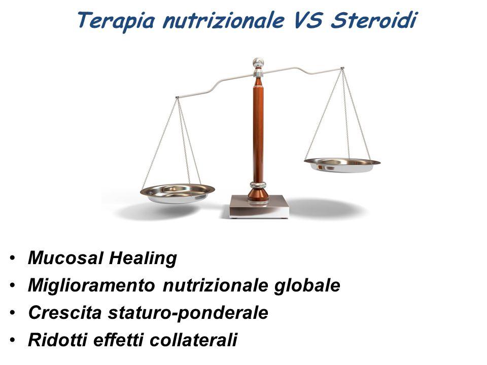 Terapia nutrizionale VS Steroidi