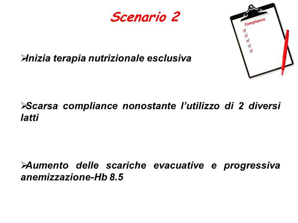 Scenario 2 Inizia terapia nutrizionale esclusiva