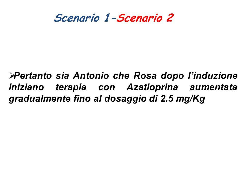 Scenario 1-Scenario 2