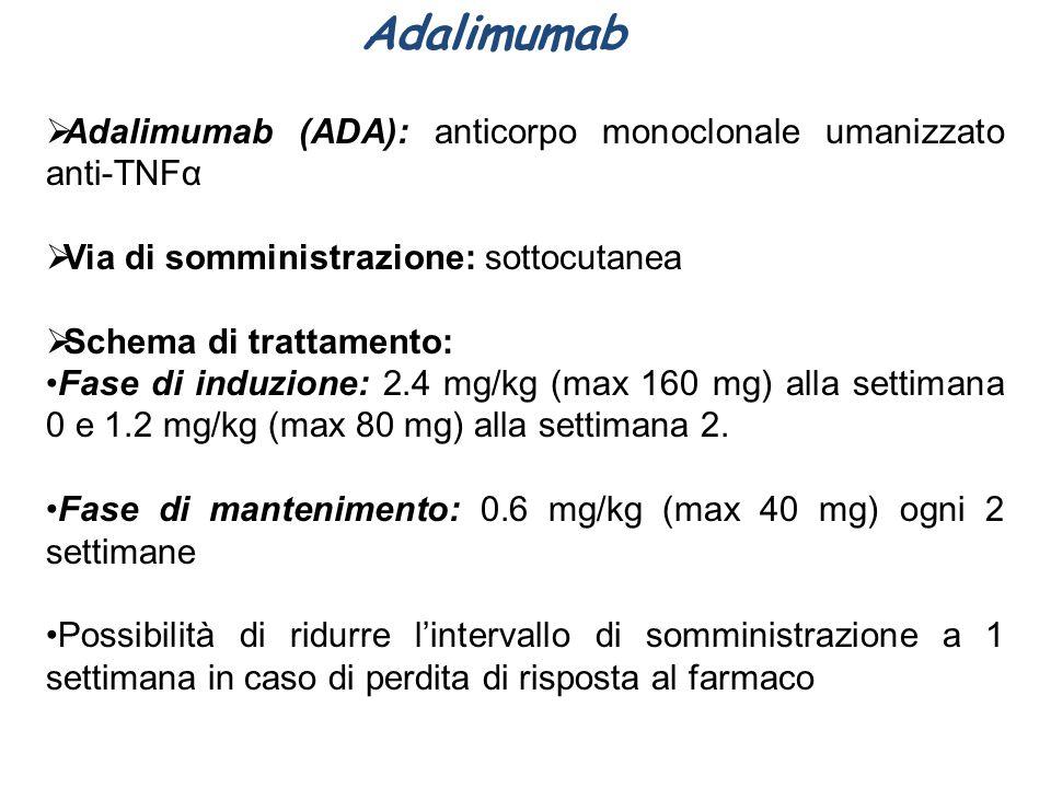 Adalimumab Adalimumab (ADA): anticorpo monoclonale umanizzato anti-TNFα. Via di somministrazione: sottocutanea.