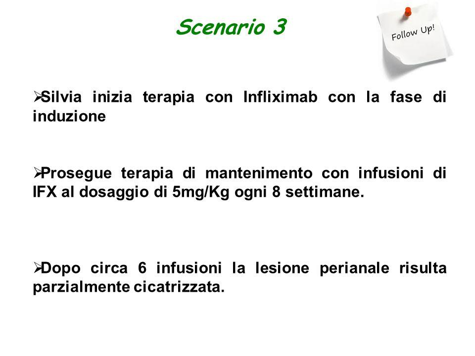 Scenario 3 Silvia inizia terapia con Infliximab con la fase di induzione.