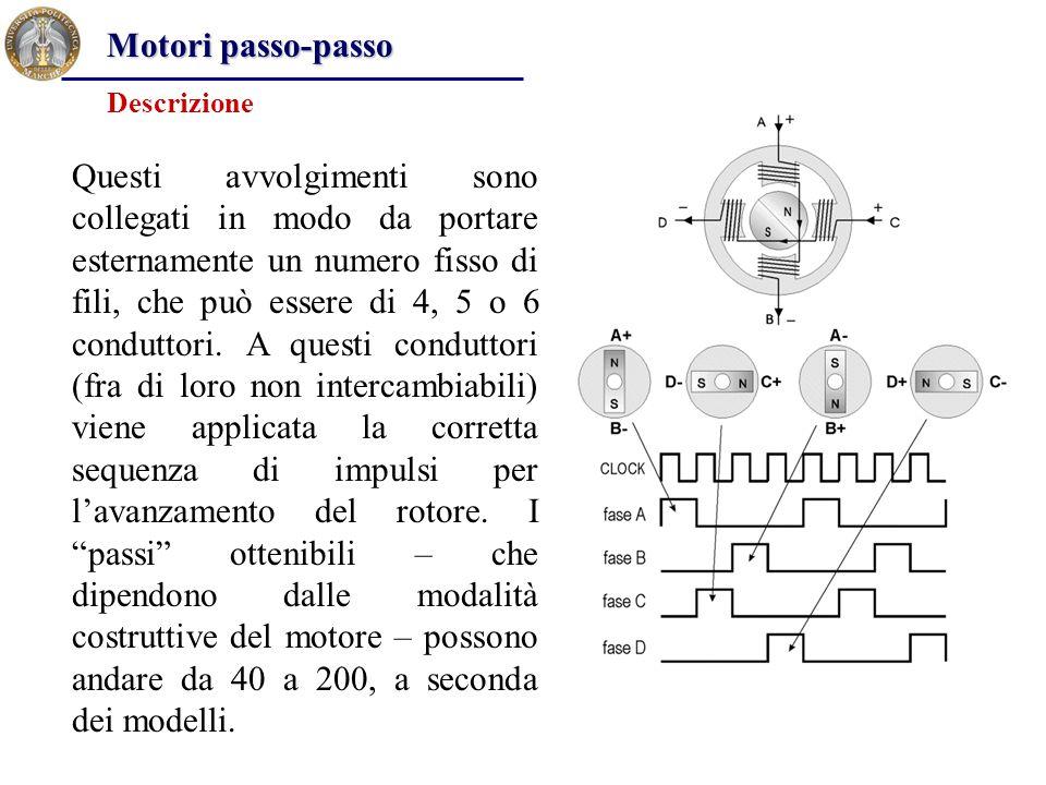 Motori passo-passo Descrizione.