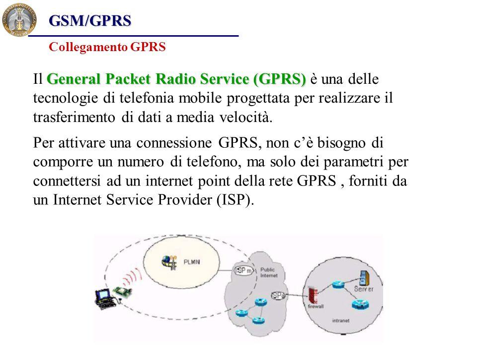 GSM/GPRS Collegamento GPRS.