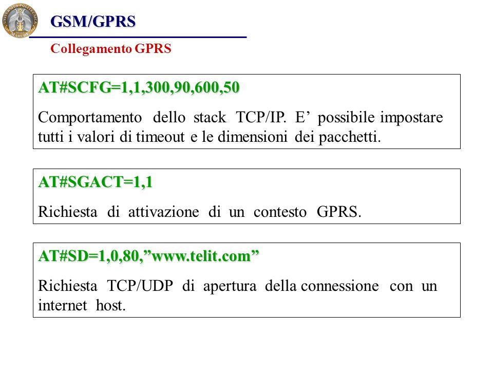 Richiesta di attivazione di un contesto GPRS.