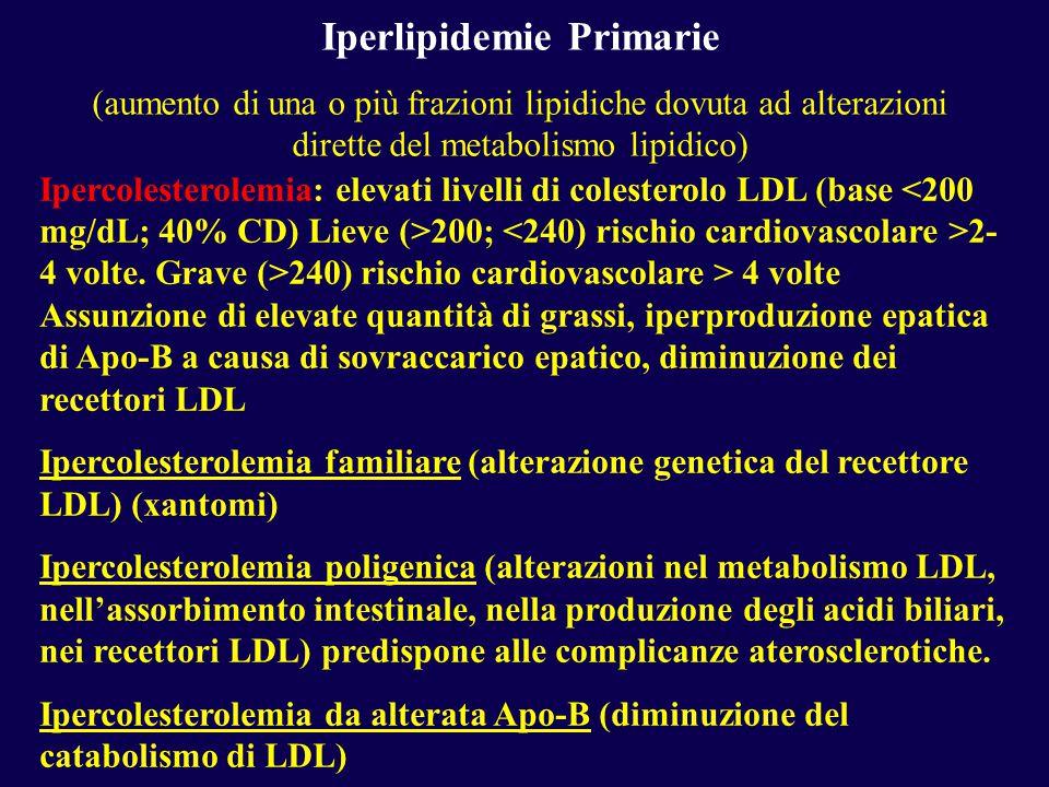 Iperlipidemie Primarie