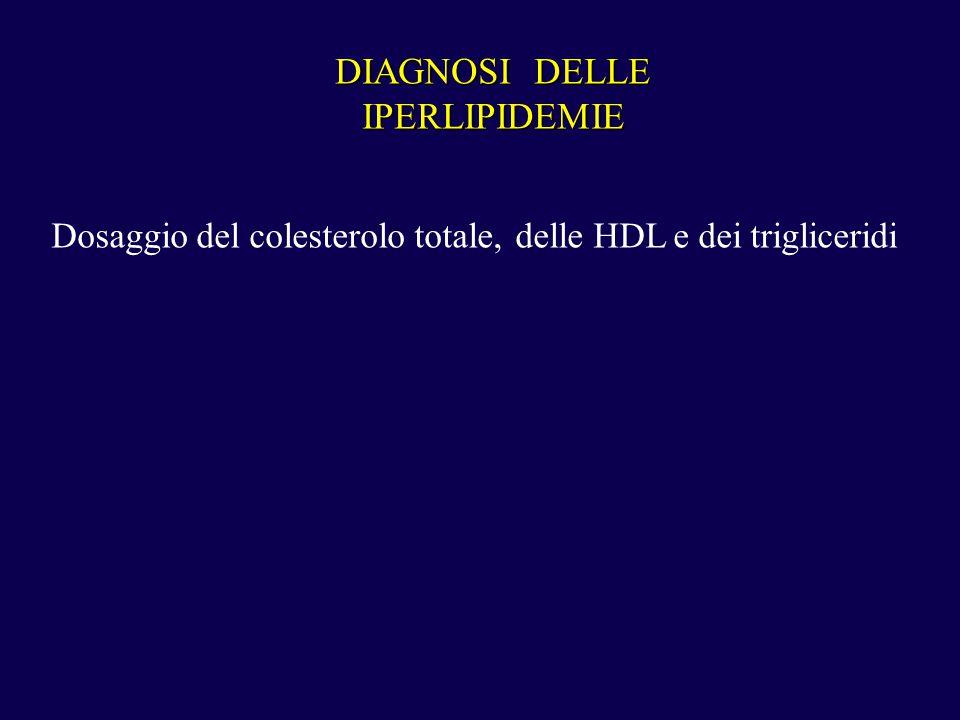 DIAGNOSI DELLE IPERLIPIDEMIE