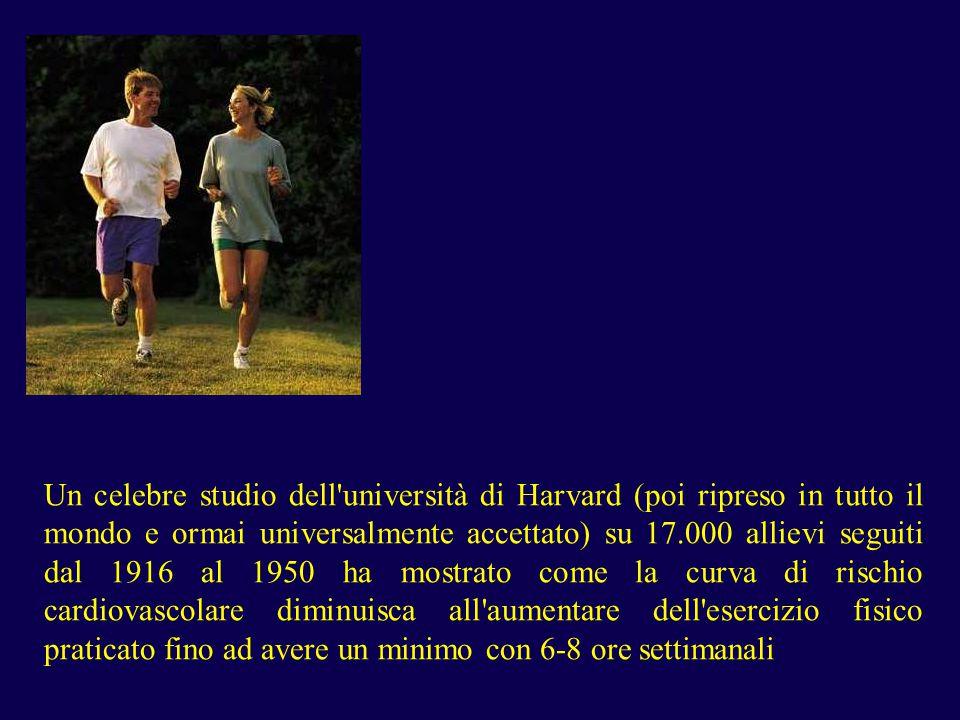 Un celebre studio dell università di Harvard (poi ripreso in tutto il mondo e ormai universalmente accettato) su 17.000 allievi seguiti dal 1916 al 1950 ha mostrato come la curva di rischio cardiovascolare diminuisca all aumentare dell esercizio fisico praticato fino ad avere un minimo con 6-8 ore settimanali