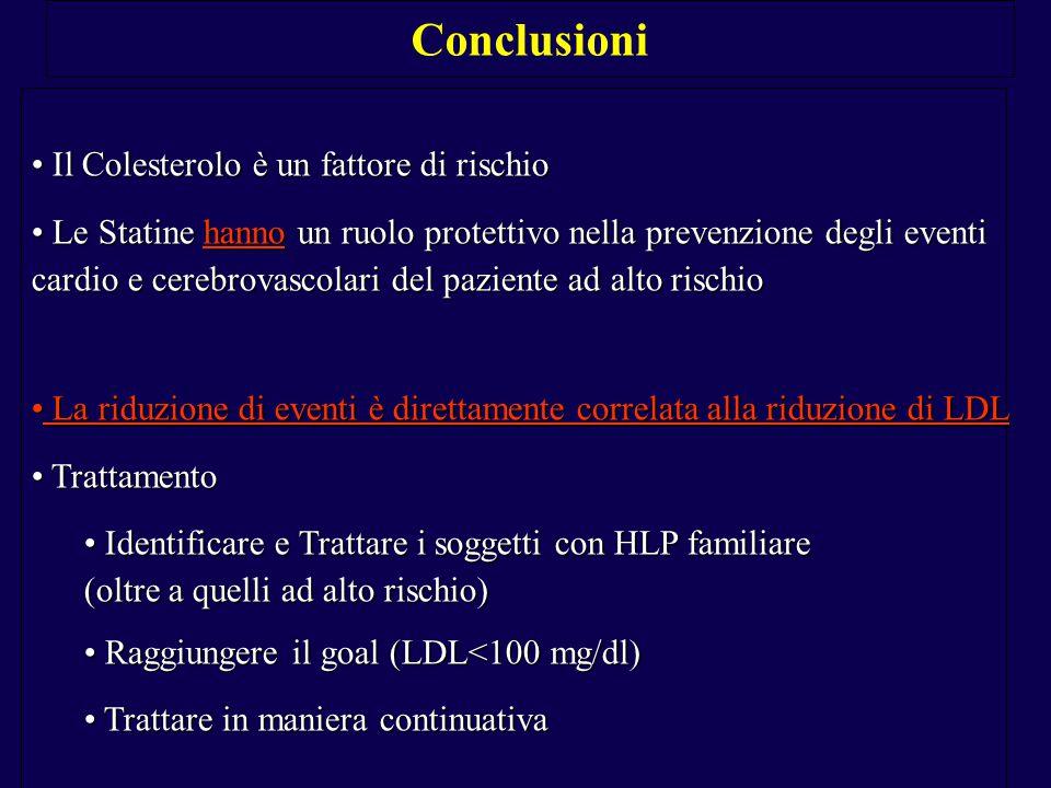 Conclusioni Il Colesterolo è un fattore di rischio
