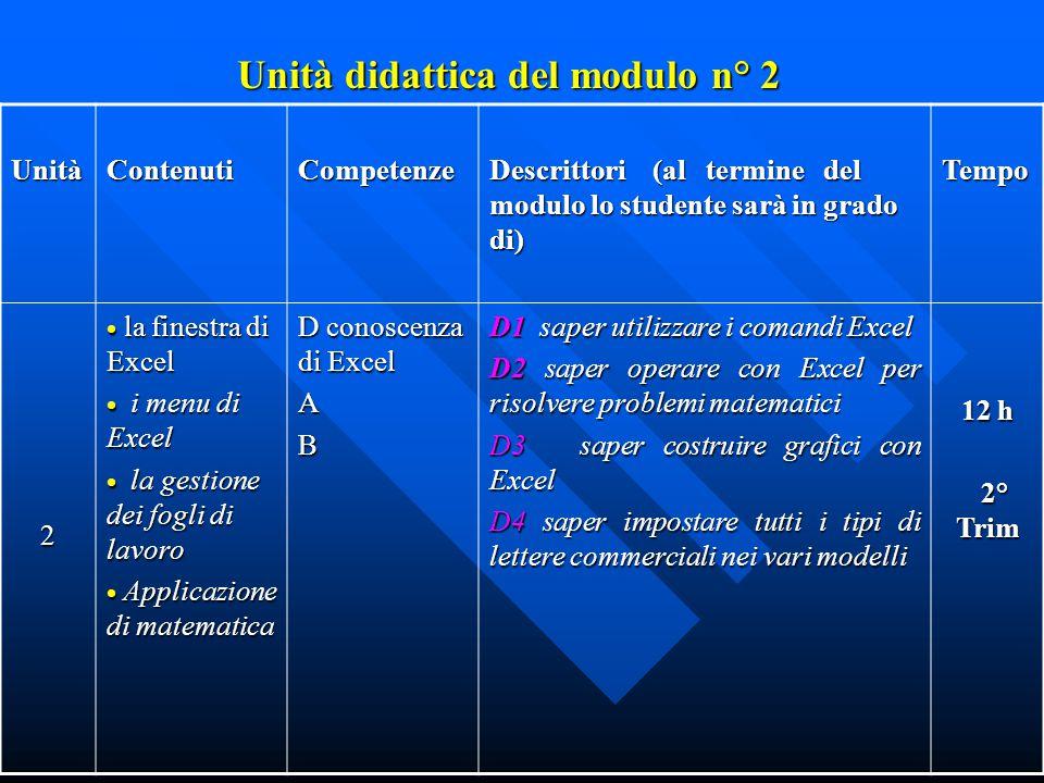 Unità didattica del modulo n° 2