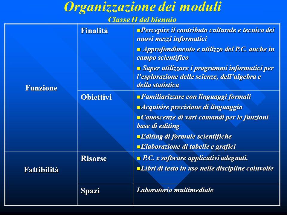 Organizzazione dei moduli