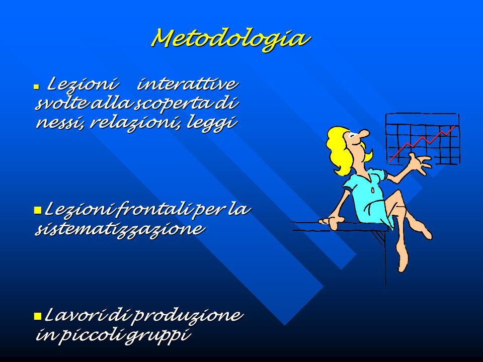 Metodologia Lezioni frontali per la sistematizzazione
