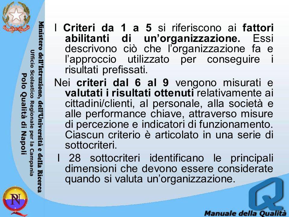 I Criteri da 1 a 5 si riferiscono ai fattori abilitanti di un'organizzazione.