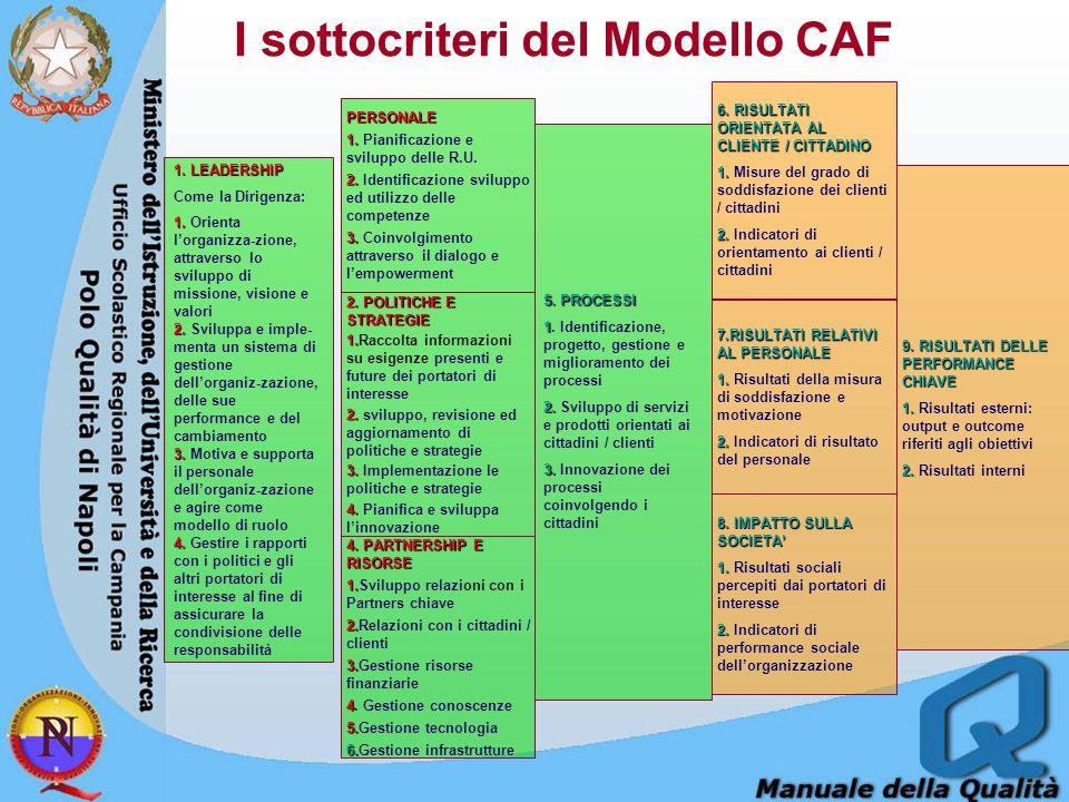 I sottocriteri del Modello CAF