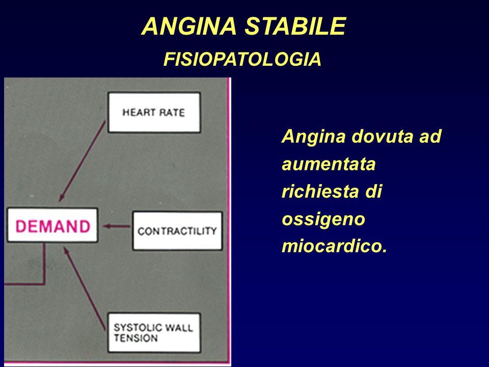 ANGINA STABILE FISIOPATOLOGIA