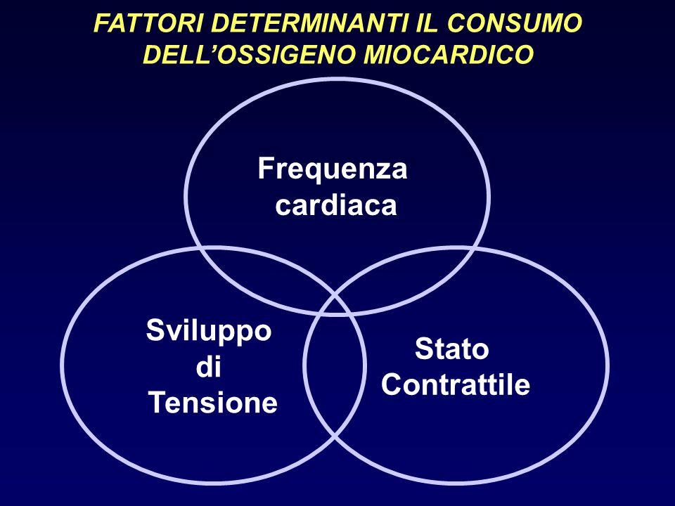 FATTORI DETERMINANTI IL CONSUMO DELL'OSSIGENO MIOCARDICO