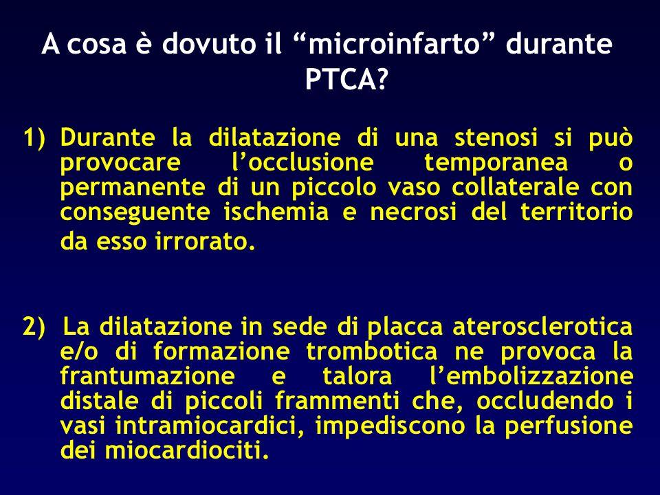 A cosa è dovuto il microinfarto durante PTCA