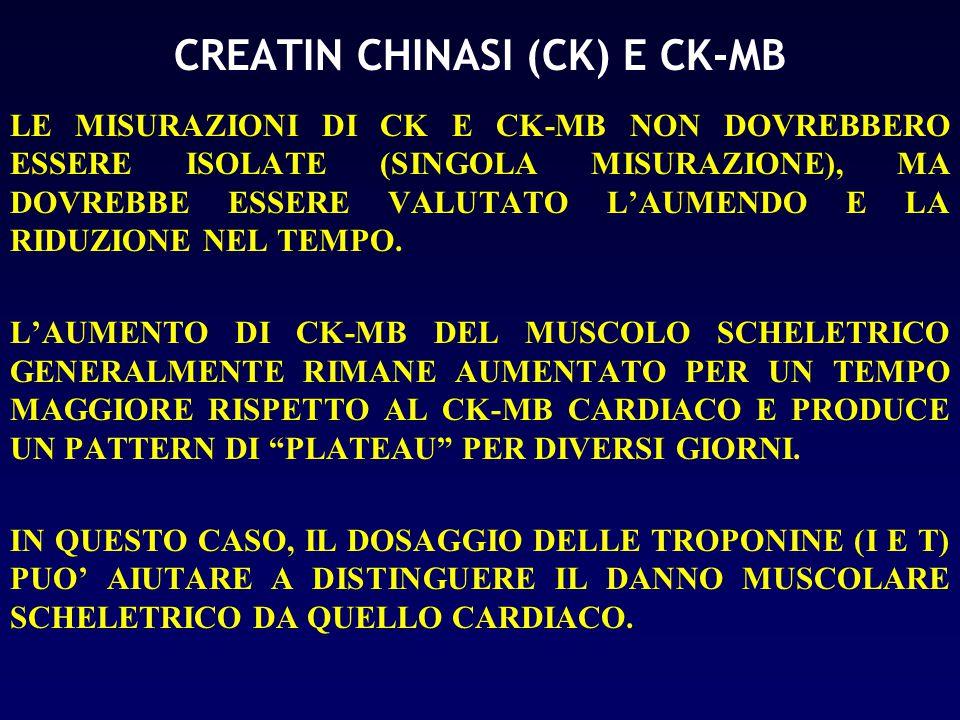 CREATIN CHINASI (CK) E CK-MB