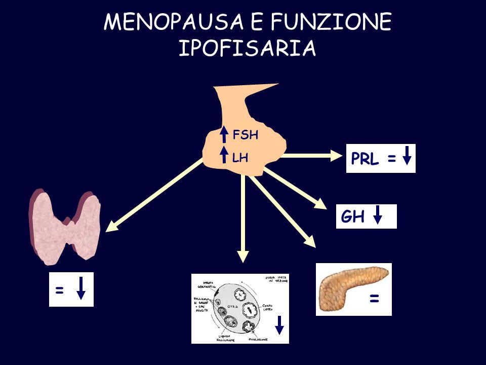 MENOPAUSA E FUNZIONE IPOFISARIA