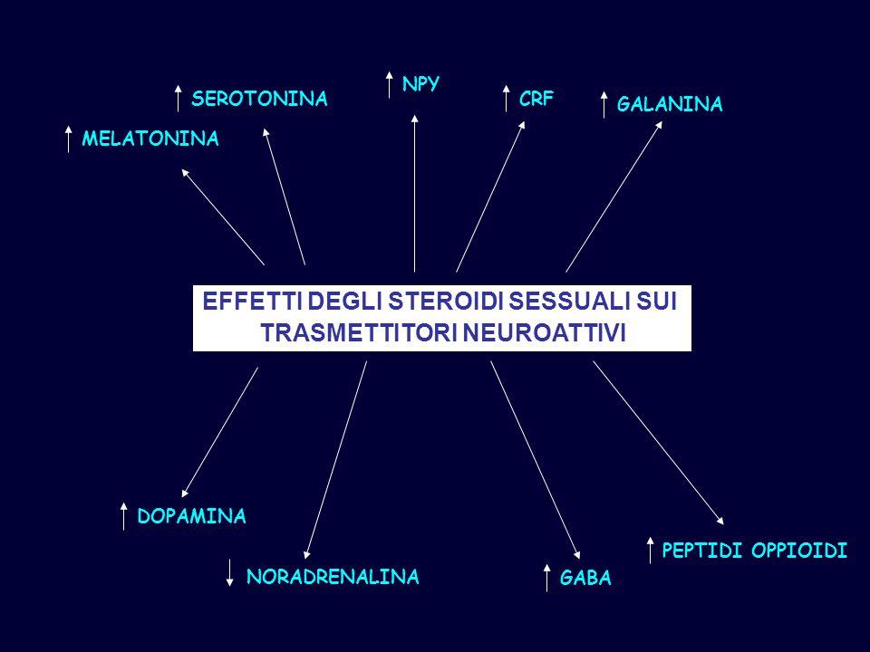 EFFETTI DEGLI STEROIDI SESSUALI SUI TRASMETTITORI NEUROATTIVI