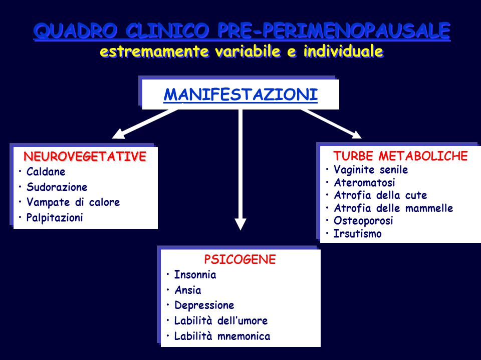 QUADRO CLINICO PRE-PERIMENOPAUSALE estremamente variabile e individuale