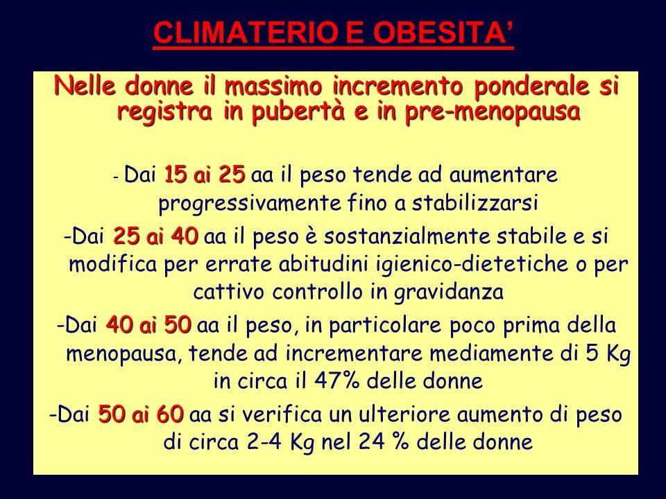 CLIMATERIO E OBESITA' Nelle donne il massimo incremento ponderale si registra in pubertà e in pre-menopausa.