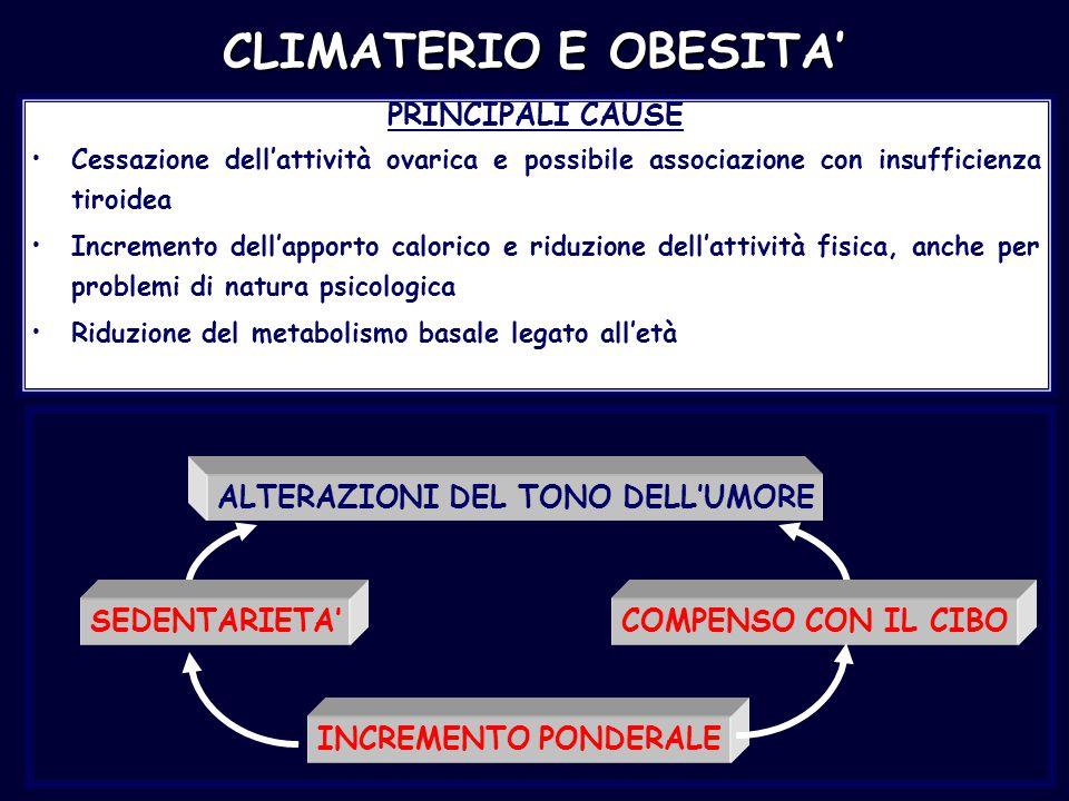 CLIMATERIO E OBESITA' PRINCIPALI CAUSE ALTERAZIONI DEL TONO DELL'UMORE