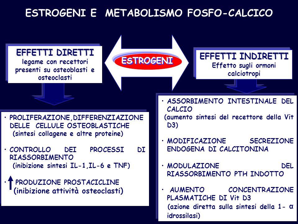 ESTROGENI E METABOLISMO FOSFO-CALCICO