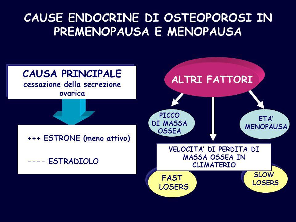 CAUSE ENDOCRINE DI OSTEOPOROSI IN PREMENOPAUSA E MENOPAUSA