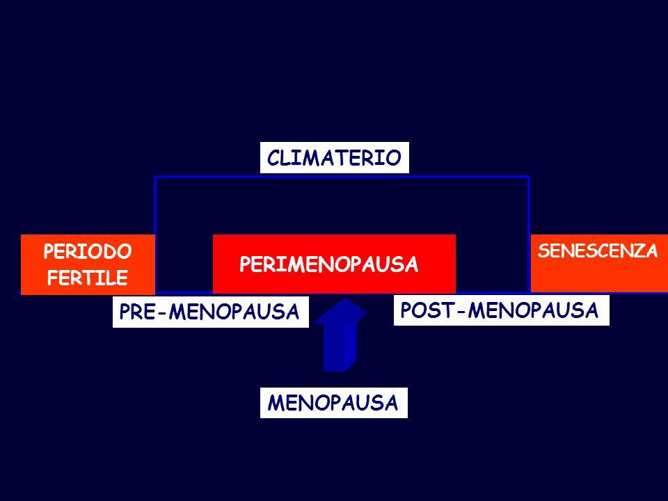 CLIMATERIO PERIMENOPAUSA PRE-MENOPAUSA POST-MENOPAUSA MENOPAUSA