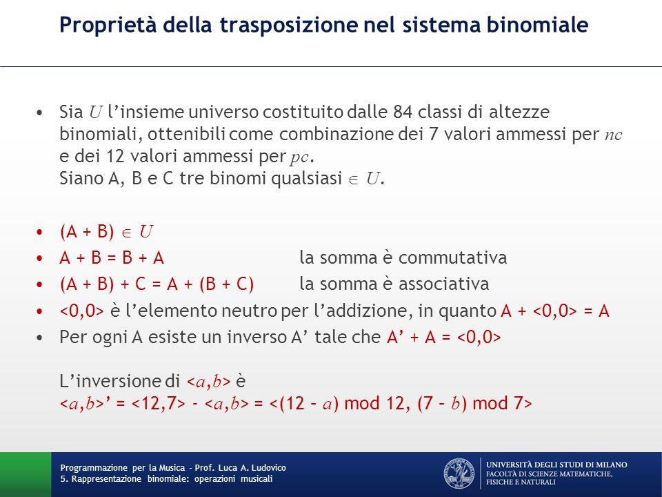 Proprietà della trasposizione nel sistema binomiale
