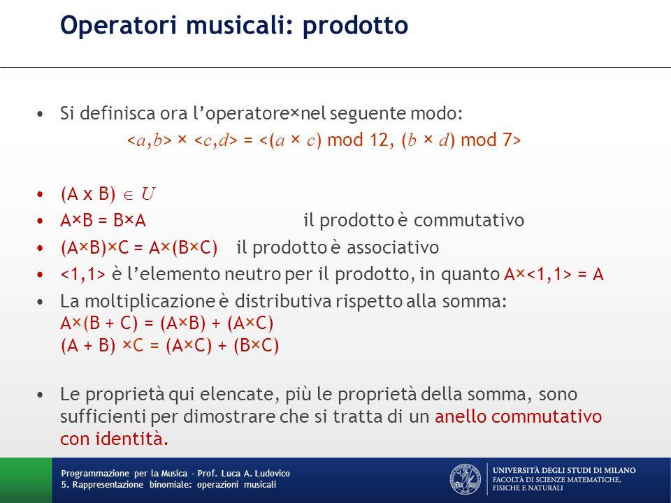 Operatori musicali: prodotto