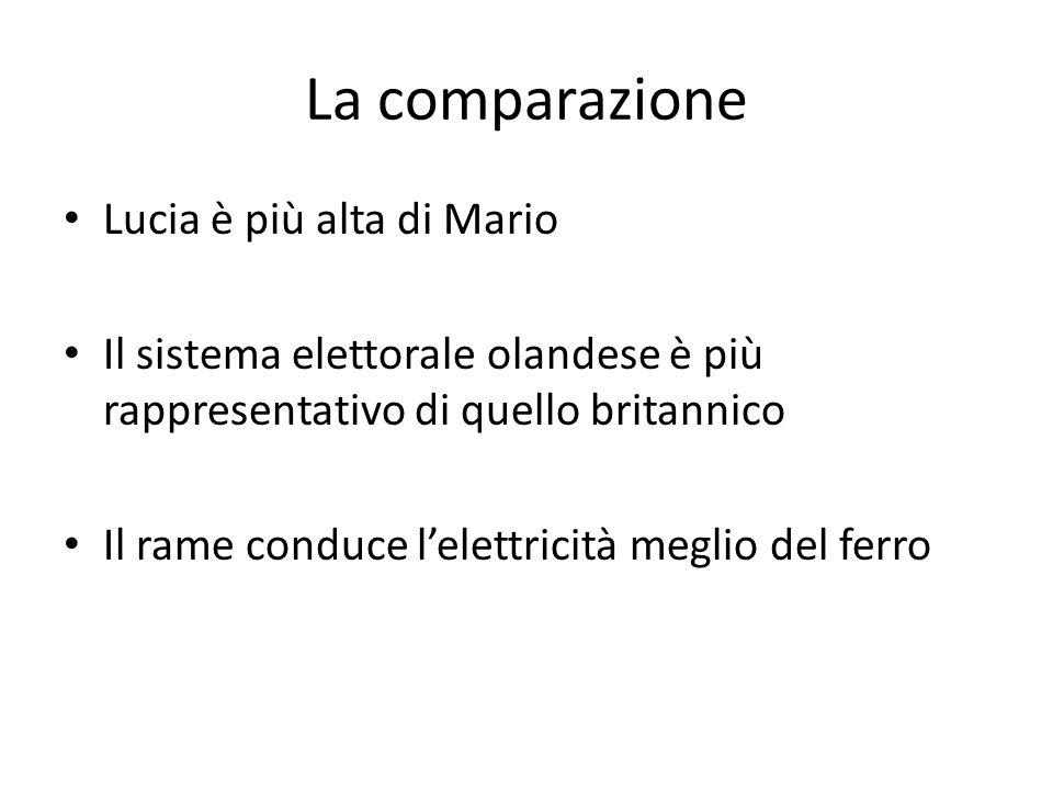La comparazione Lucia è più alta di Mario