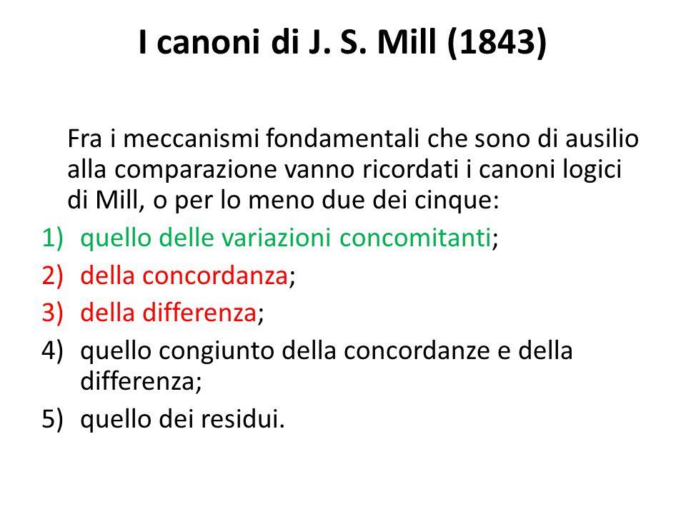 I canoni di J. S. Mill (1843)