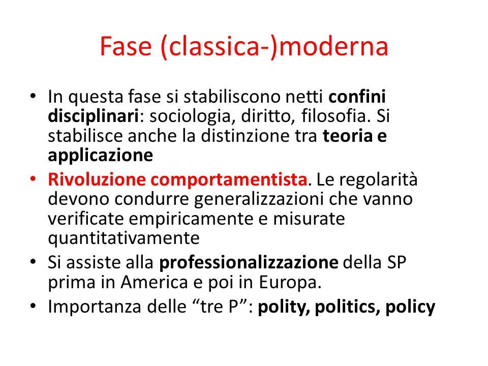 Fase (classica-)moderna
