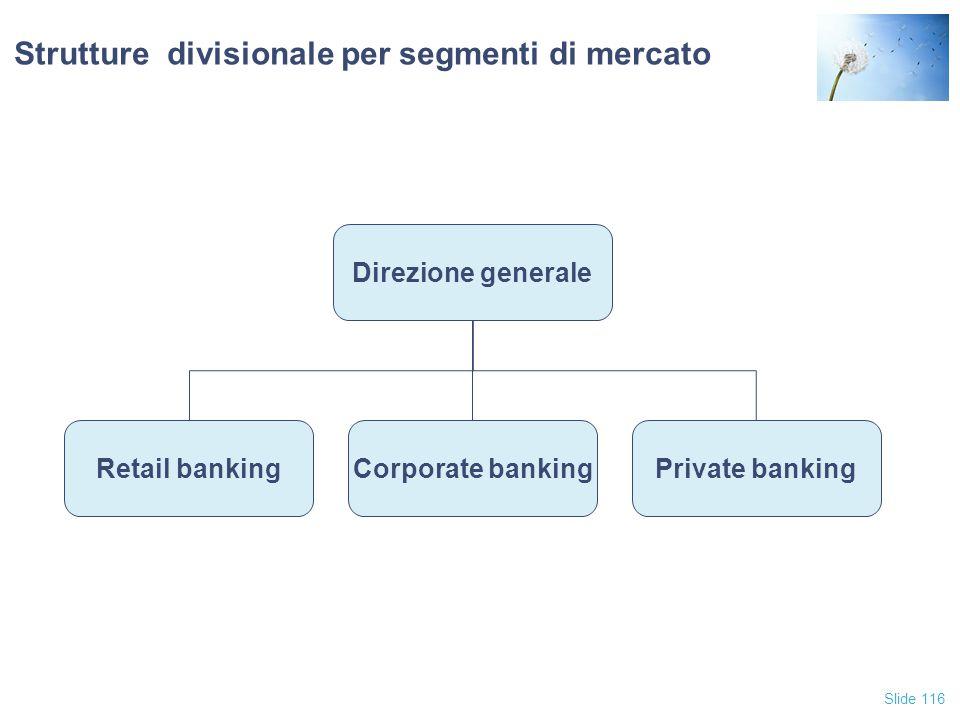 Strutture divisionale per segmenti di mercato