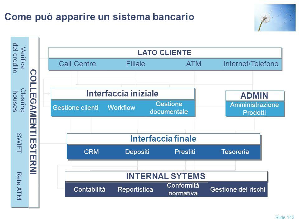 Come può apparire un sistema bancario