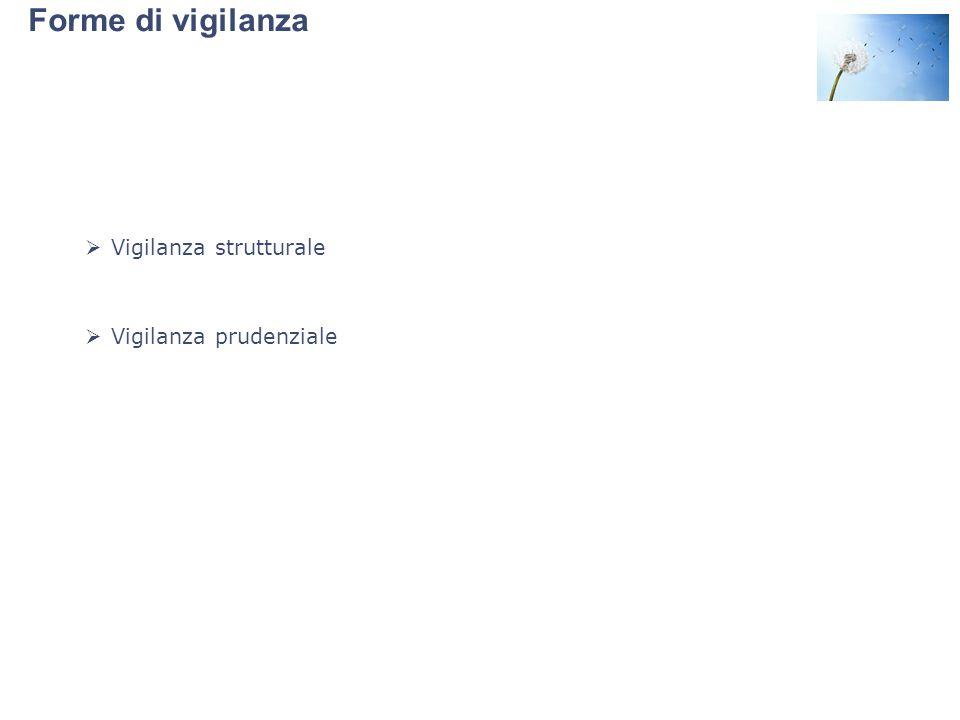 Forme di vigilanza Vigilanza strutturale Vigilanza prudenziale