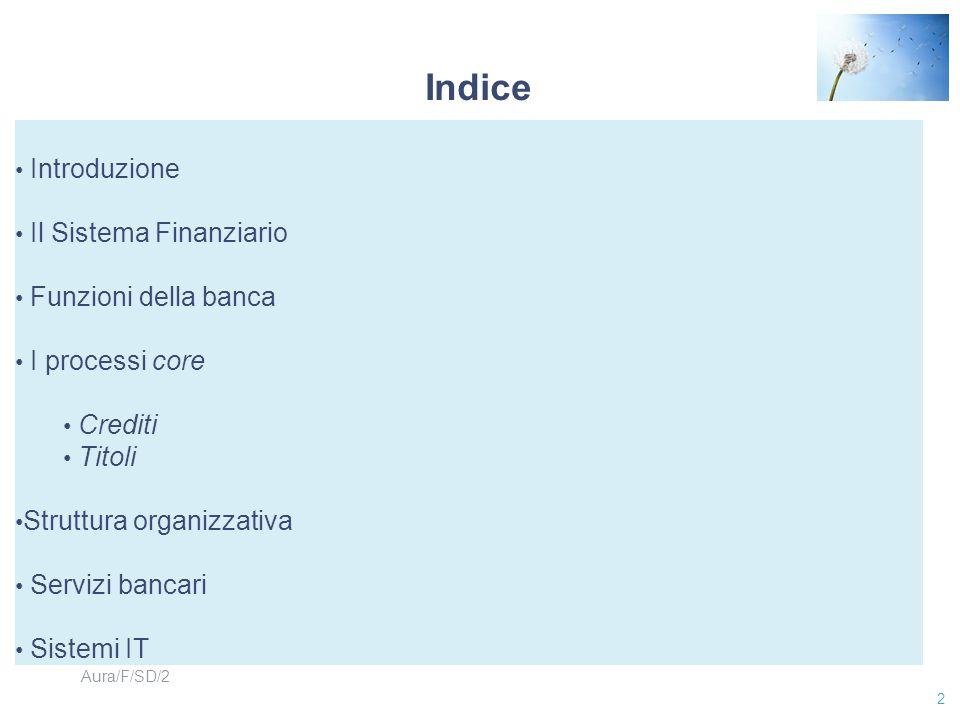 Indice Introduzione Il Sistema Finanziario Funzioni della banca