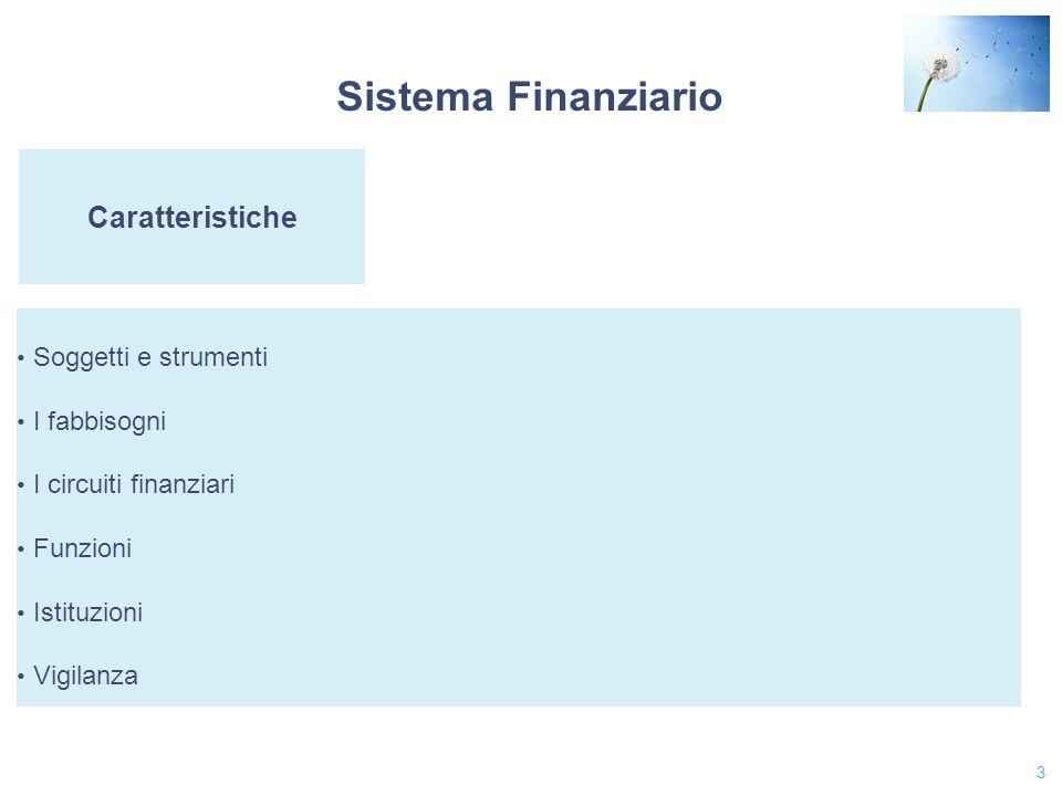 Sistema Finanziario Caratteristiche Soggetti e strumenti I fabbisogni