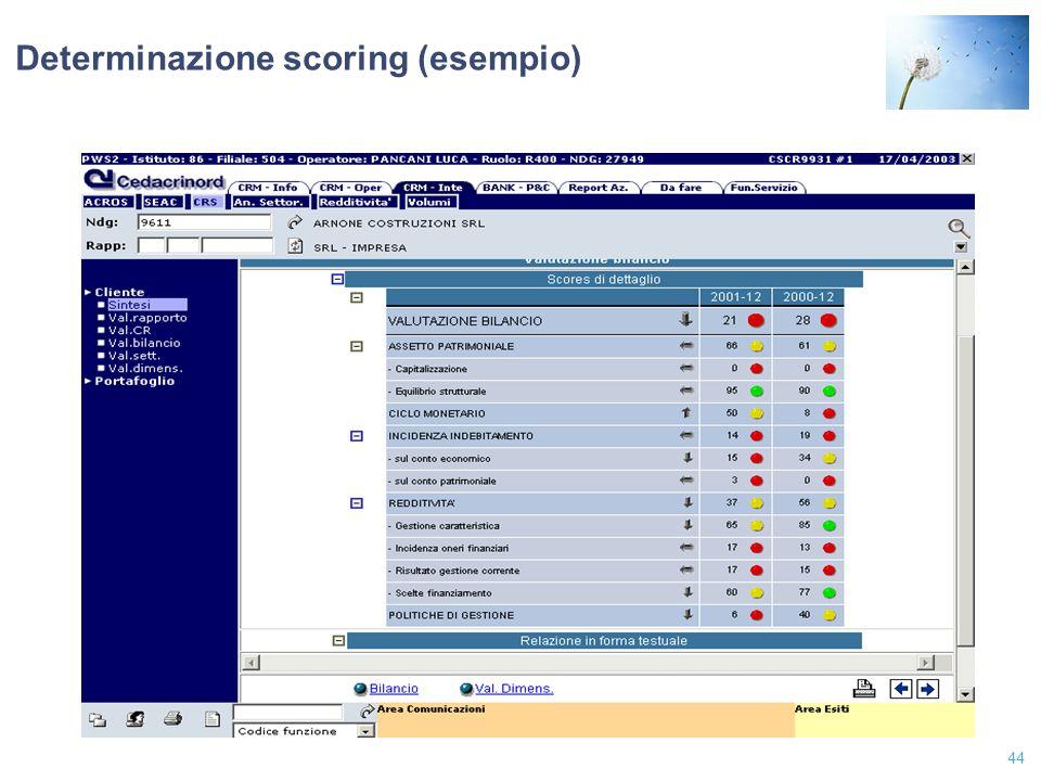 Determinazione scoring (esempio)