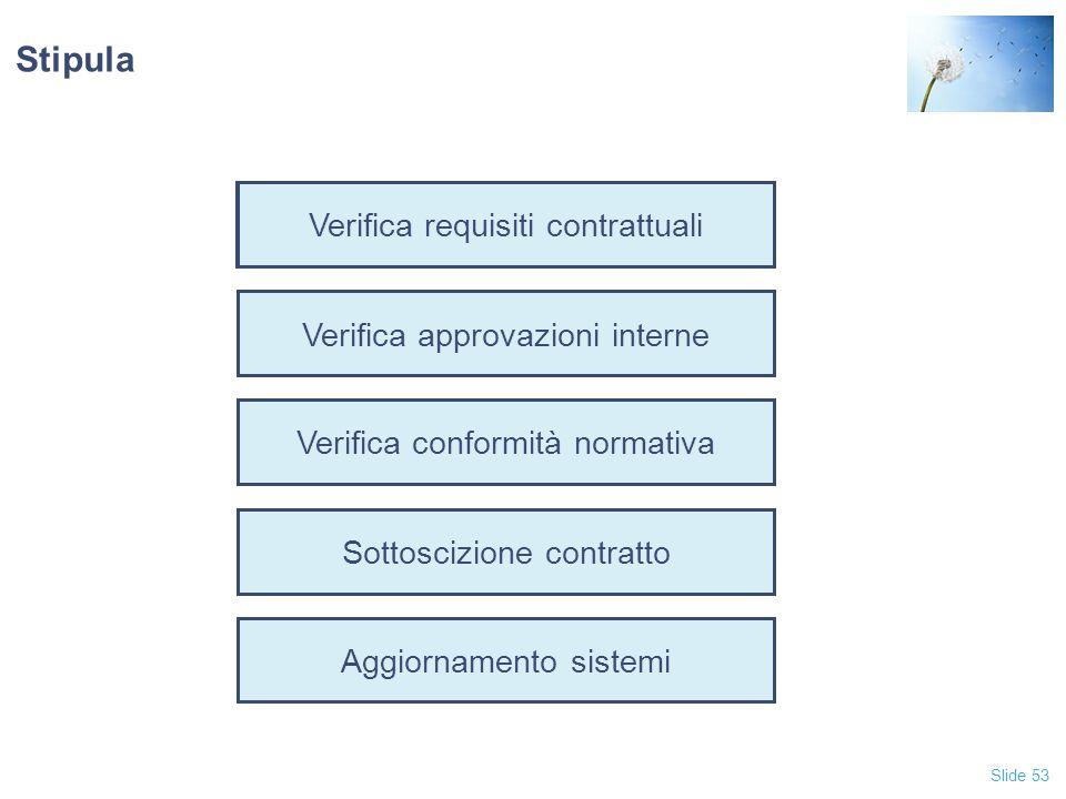Stipula Verifica requisiti contrattuali Verifica approvazioni interne